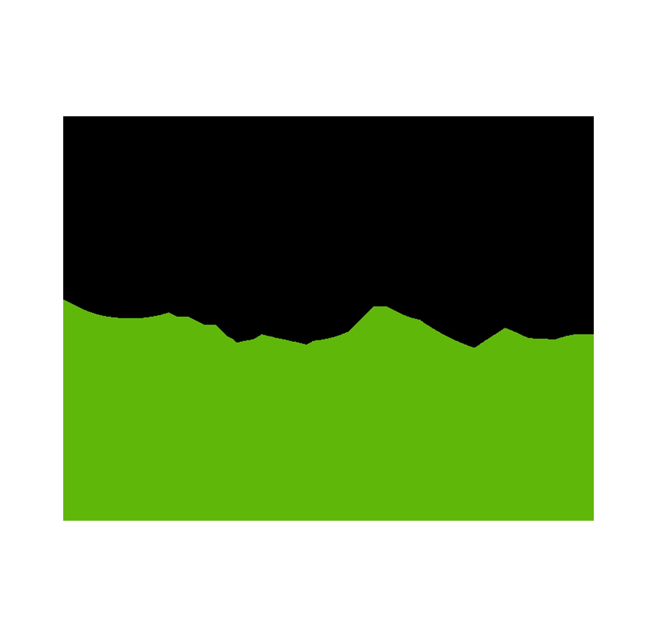 Uber Eats Logo RGB